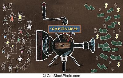 最新流行である, スタイル, 概念, 資本主義, クラシック