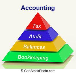 會計, 金字塔, 顯示, bookkeeping, 平衡, 以及, 計算