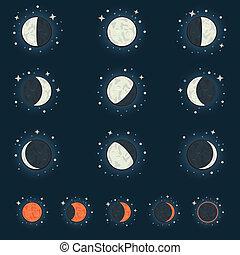 月, 段階