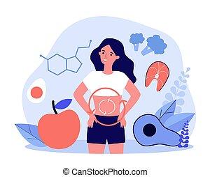 有機体, metabolism, 人間