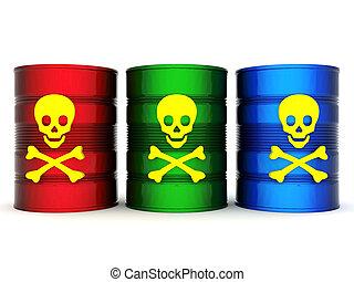 有毒, 桶, 浪費