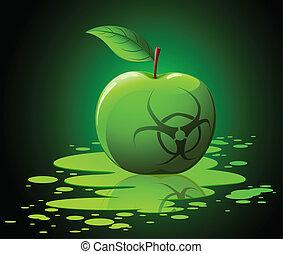 有毒, 歌いなさい, biohazard, 緑のリンゴ