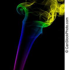 有色人種, 煙