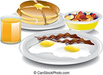 朝食, 完了しなさい