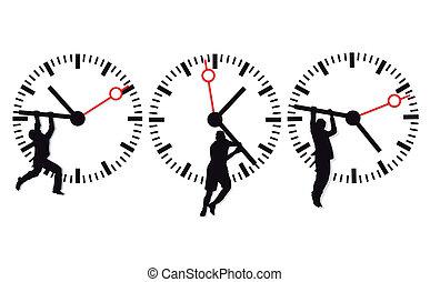 期限, 時間