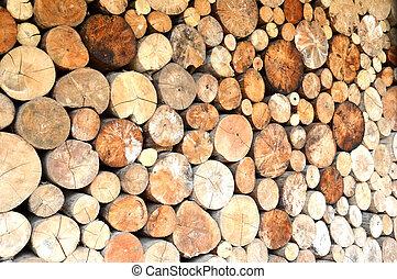 木材を伐採する, 背景