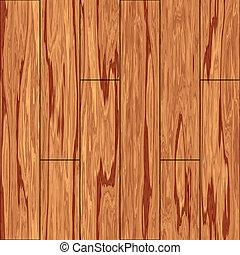 木頭, 面板