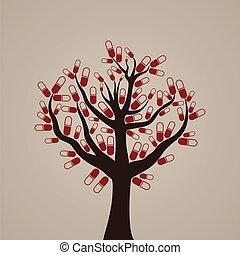 木, タブレット