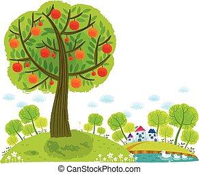 木, 光景