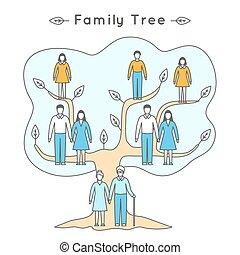 木。, 家族