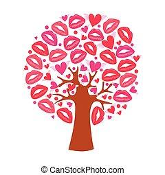 木, 挨拶, 唇, 心, 跡, カード