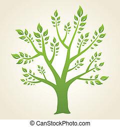 木。, 概念, 緑
