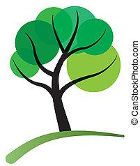 木, 緑の葉群