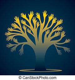 木, 背景, 手