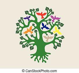 木, 鳥, イラスト