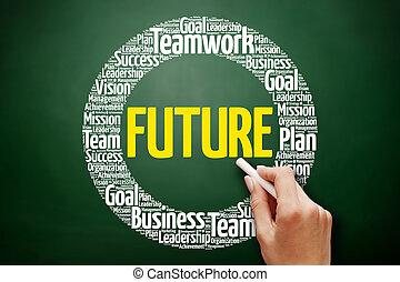 未來, 詞, 雲, 拼貼藝術