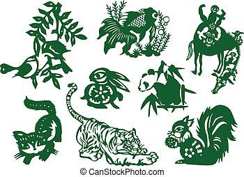 東洋人, 動物, 要素