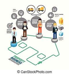 板, ステップ, ビジネス, 特性, ターゲット, ゲーム, イラスト, ベクトル, 成功, infographic, 線, 概念
