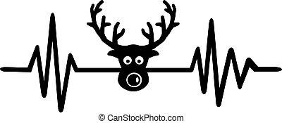 枝角, オオシカ, アメリカヘラジカ, 線, 心臓の鼓動