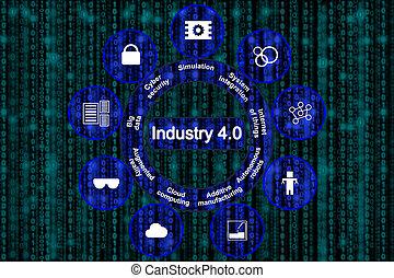 柱, 産業, 革命, 4.0, デジタル