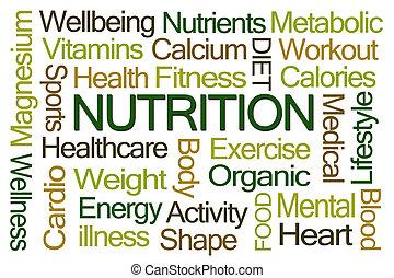 栄養, 単語, 雲