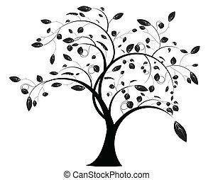 树, 植物群