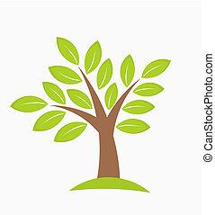 树, 矢量