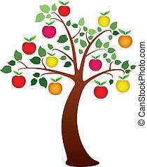 树, 苹果