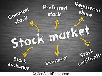 株式 市場, 黒板, 概念