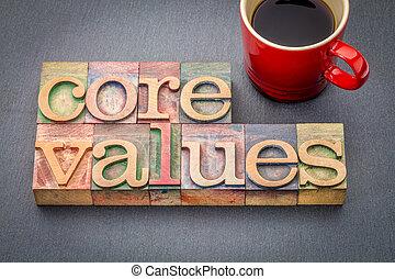核心, 概念, ビジネス, -, 価値, 倫理, 企業である