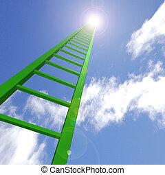 梯子, 天空