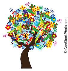 植物群, 树
