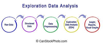 検証, データ, 分析