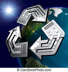 概念性, 符號, 再循環