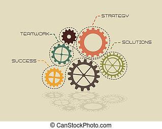 概念性, 齒輪