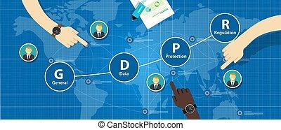 概念, イラスト, 将官, 規則, 保護, データ, gdpr