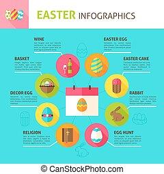 概念, イースター, infographics