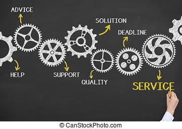 概念, ギヤ, サービス, 黒板