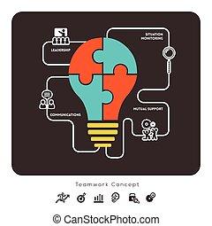 概念, グラフィック, チームワーク, ビジネス, 要素