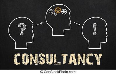概念, -, コンサルタント業, ビジネス, 黒板