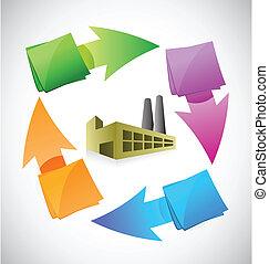 概念, デザイン, 工場, イラスト, 周期