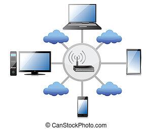 概念, ネットワーク, wifi