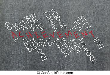 概念, パフォーマンス, ビジネス, 成功, 管理, 作りなさい, 作戦, クロスワードパズル, コンポーネント,...