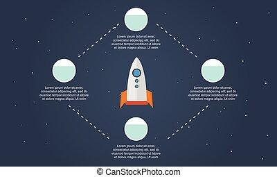 概念, ビジネス, の上, 始めなさい, ステップ, infographic