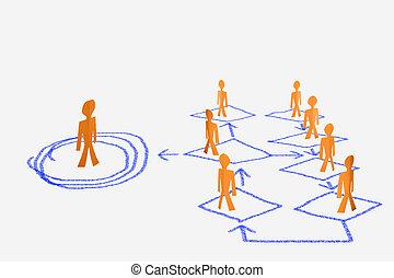 概念, ビジネス, コミュニケーション