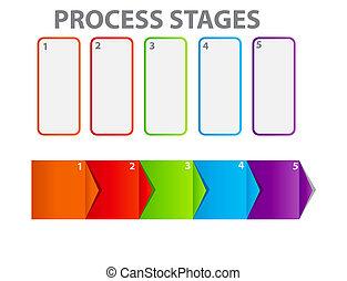 概念, ビジネス, プロセス, イラスト, chart., ベクトル, 改善