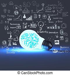 概念, ビジネス, ライト, 中, meatal, 作戦, 脳, 電球, 図画, 3d