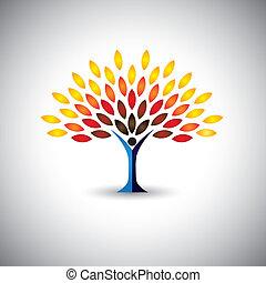 概念, ライフスタイル, カラフルである, 人々, eco, -, 木, ベクトル
