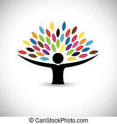 概念, ライフスタイル, 人々, eco, -, 自然, 木, ベクトル, 包含, ∥あるいは∥