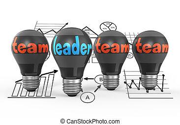 概念, リーダーシップ